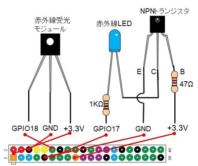 pptx647_電子部品のイラスト